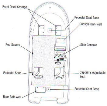 Basic Dc Wiring Diagram Transducer as well Simple Boat Wiring also Keepalive Bait Tanks Livewells together with Omc Co Wiring Diagram Pdf additionally Boat Light Wiring Diagram. on jon boat wiring diagram